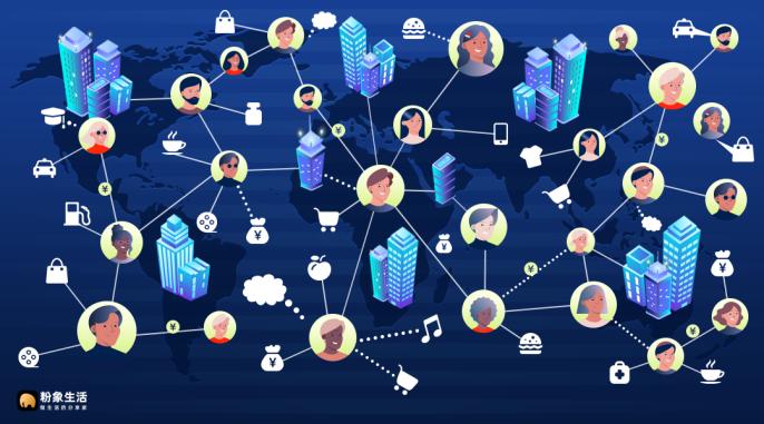 粉象生活再获数千万美元融资,打造全网全品类的社交推荐交易平台 -2
