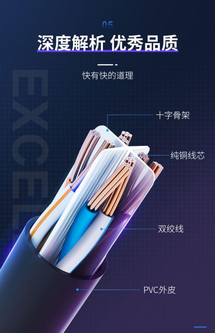 【千兆纯铜】家用六类工程超6网线 -8
