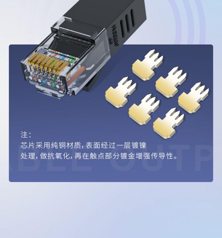 【千兆纯铜】家用六类工程超6网线 -13