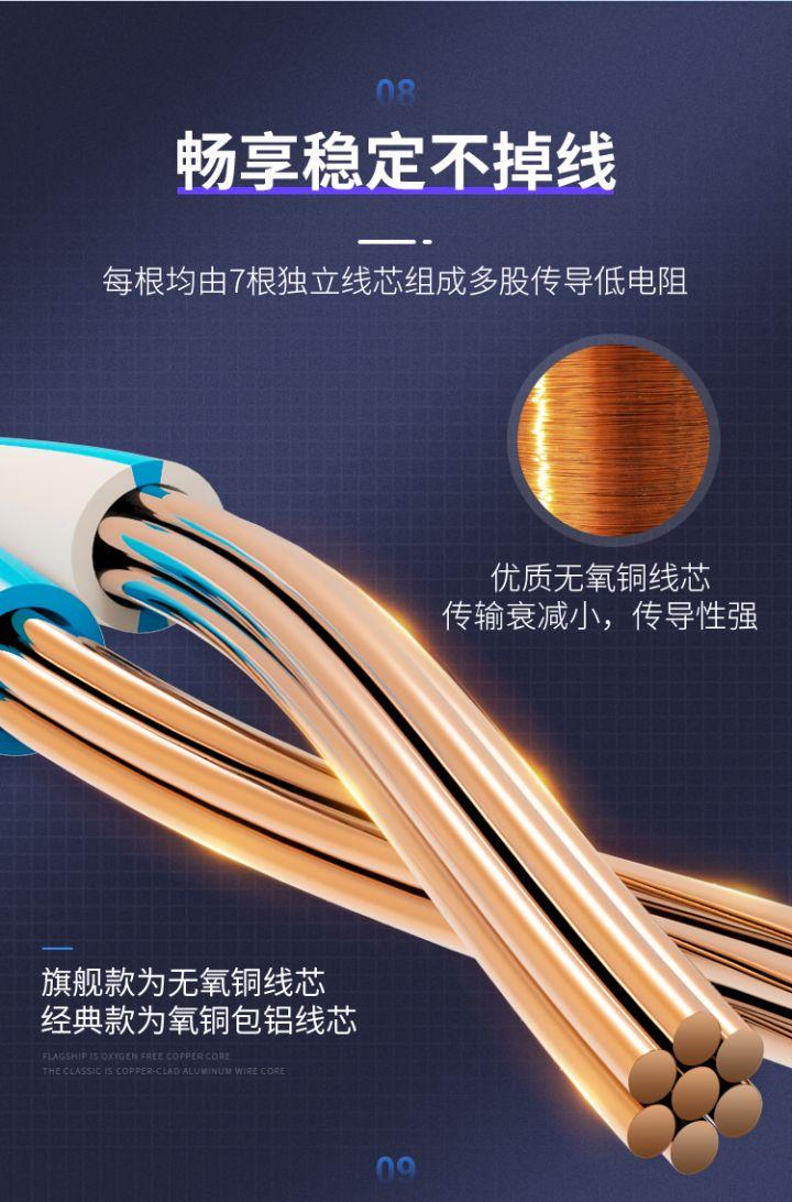 【千兆纯铜】家用六类工程超6网线 -14