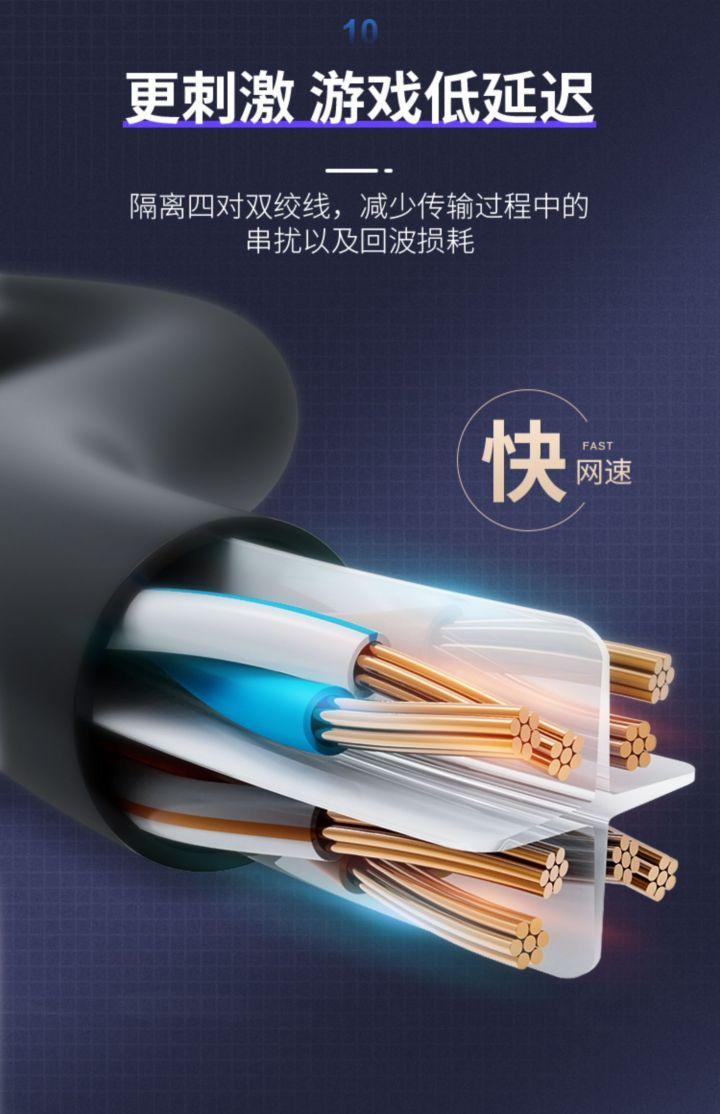 【千兆纯铜】家用六类工程超6网线 -16